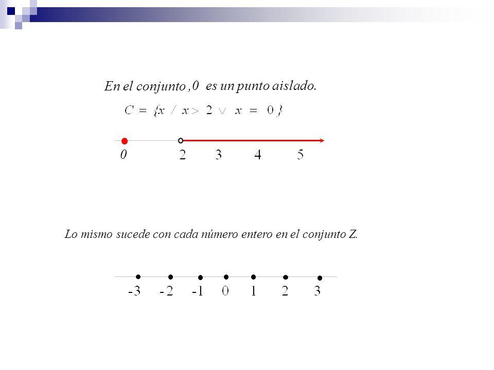 En el conjunto ,0 es un punto aislado.