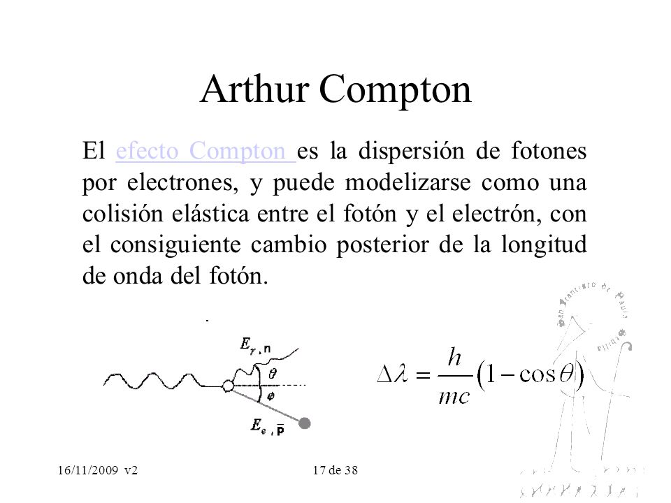 Arthur Compton
