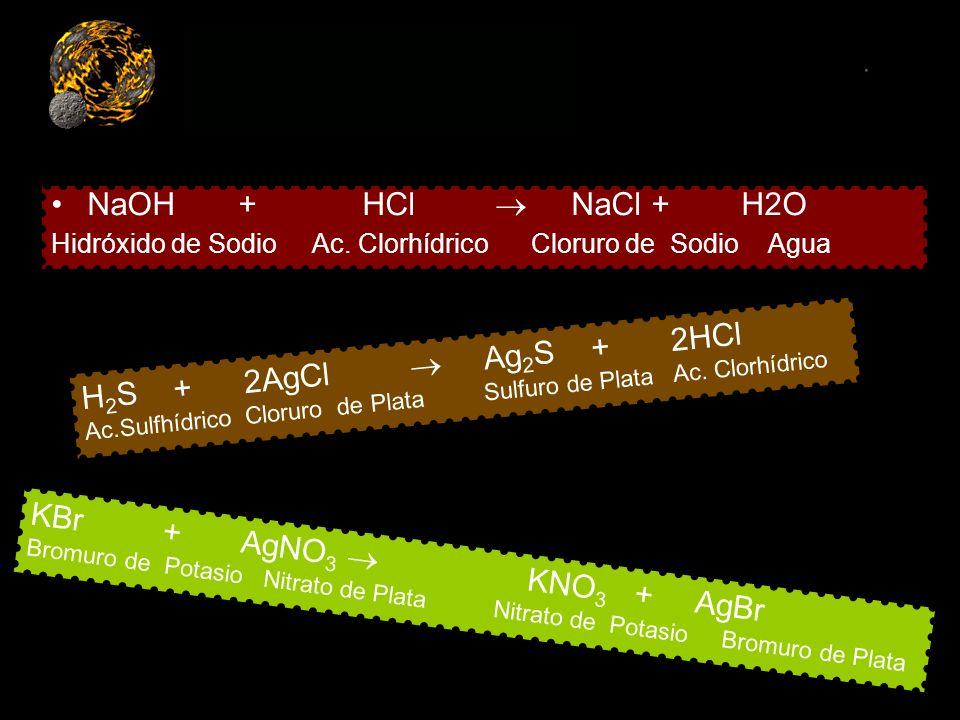 NaOH + HCl  NaCl + H2O H2S + 2AgCl  Ag2S + 2HCl