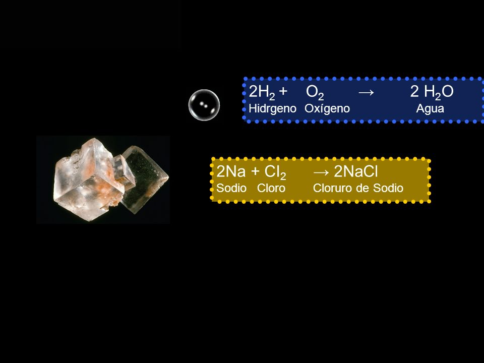 2H2 + O2 → 2 H2O 2Na + CI2 → 2NaCl Hidrgeno Oxígeno Agua