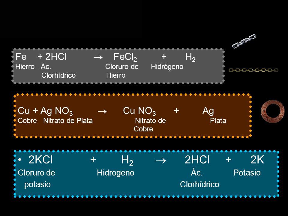 2KCl + H2  2HCl + 2K Fe + 2HCl  FeCl2 + H2 Cu + Ag NO3  Cu NO3 + Ag