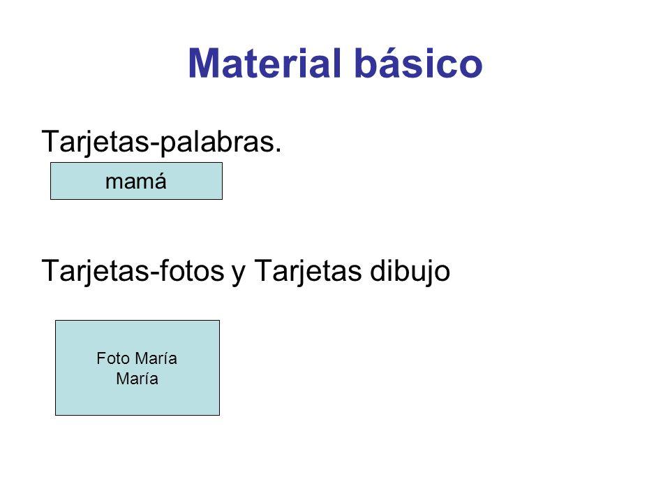 Material básico Tarjetas-palabras. Tarjetas-fotos y Tarjetas dibujo