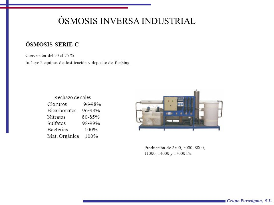 ÓSMOSIS INVERSA INDUSTRIAL