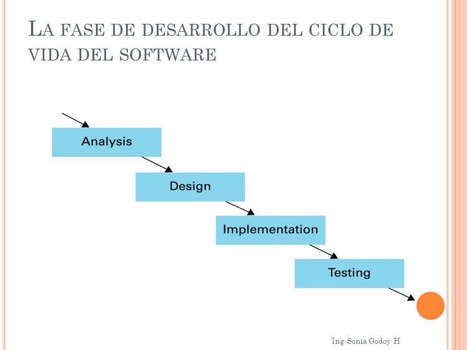 La fase de desarrollo del ciclo de vida del software