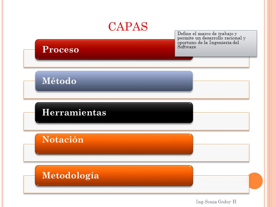 CAPAS Define el marco de trabajo y permite un desarrollo racional y oportuno de la Ingeniería del Software.