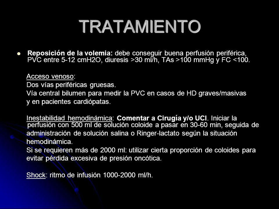 TRATAMIENTOReposición de la volemia: debe conseguir buena perfusión periférica, PVC entre 5-12 cmH2O, diuresis >30 ml/h, TAs >100 mmHg y FC <100.