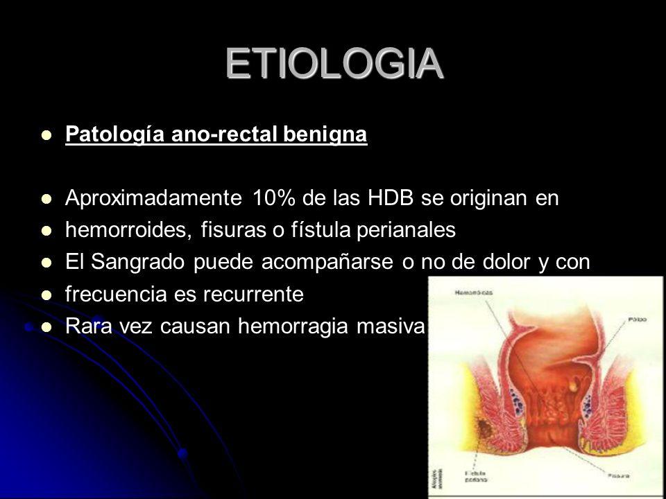 ETIOLOGIA Patología ano-rectal benigna