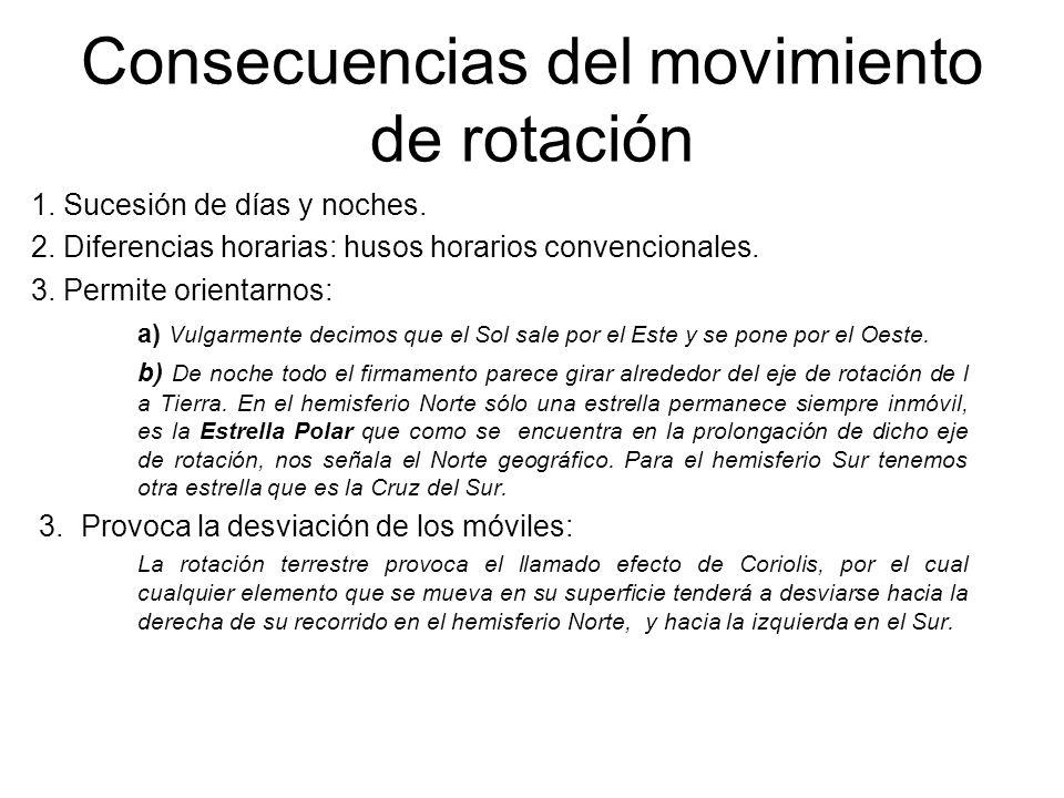 Consecuencias del movimiento de rotación