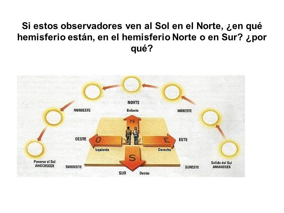 Si estos observadores ven al Sol en el Norte, ¿en qué hemisferio están, en el hemisferio Norte o en Sur.