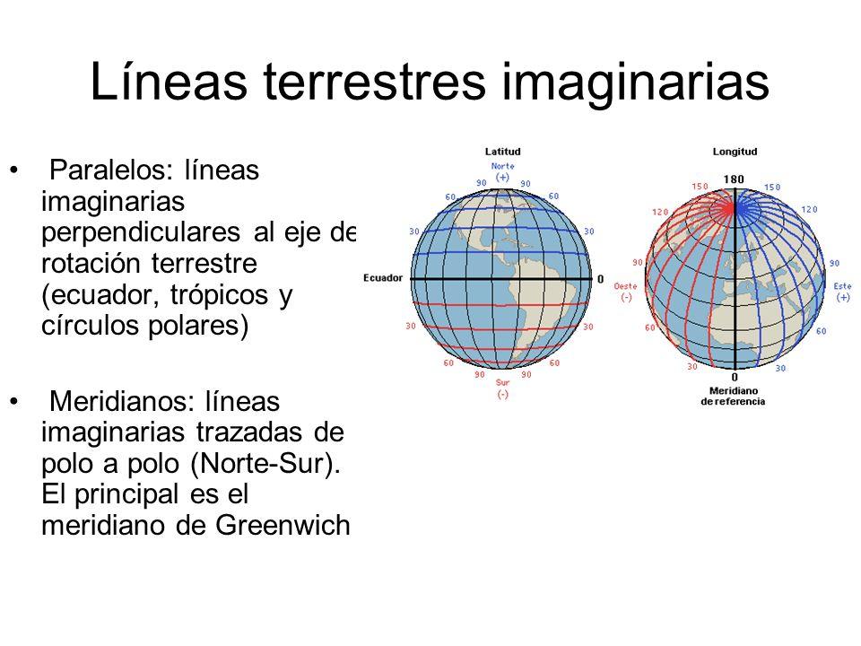 Líneas terrestres imaginarias