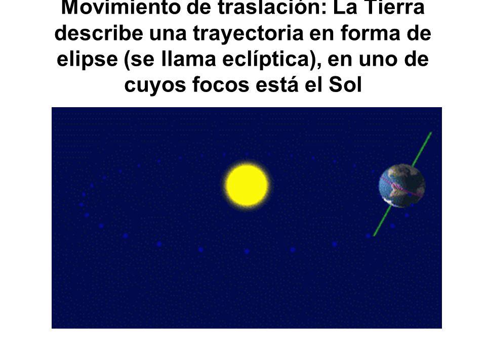 Movimiento de traslación: La Tierra describe una trayectoria en forma de elipse (se llama eclíptica), en uno de cuyos focos está el Sol