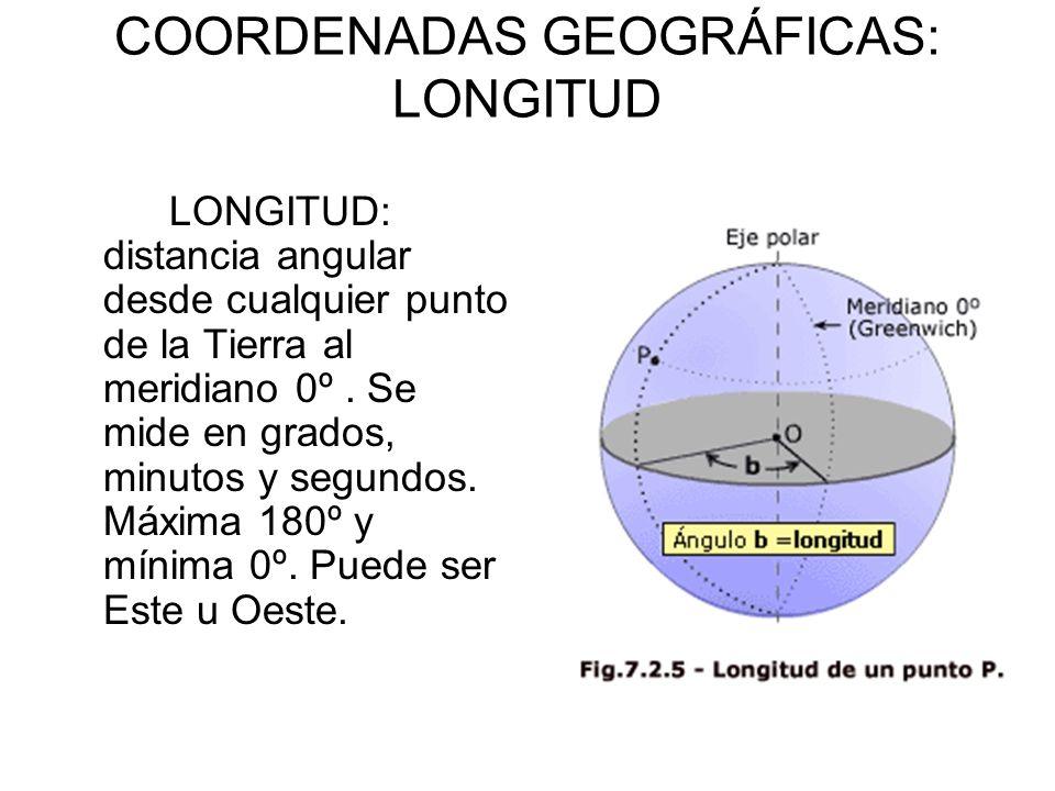 COORDENADAS GEOGRÁFICAS: LONGITUD