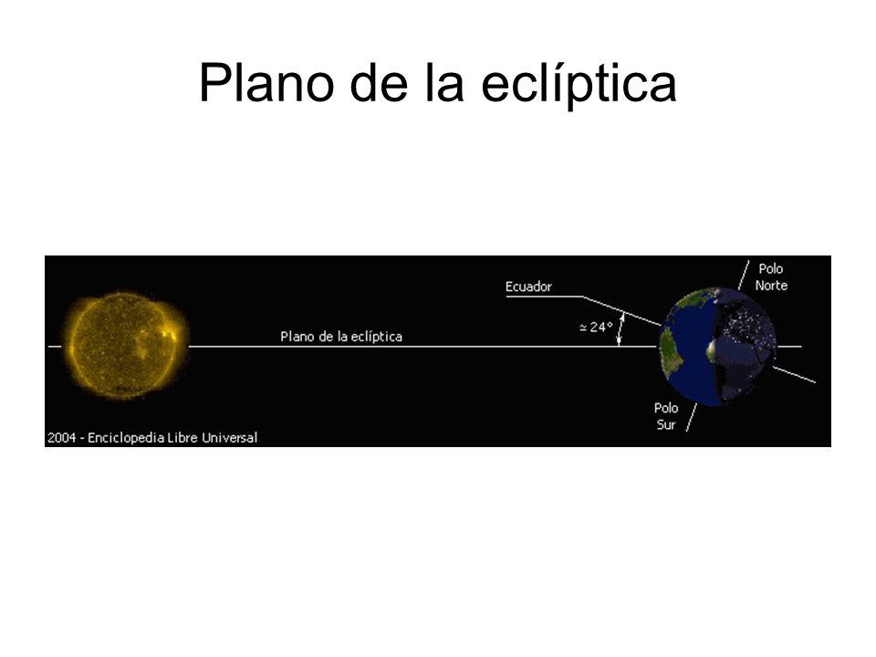 Plano de la eclíptica