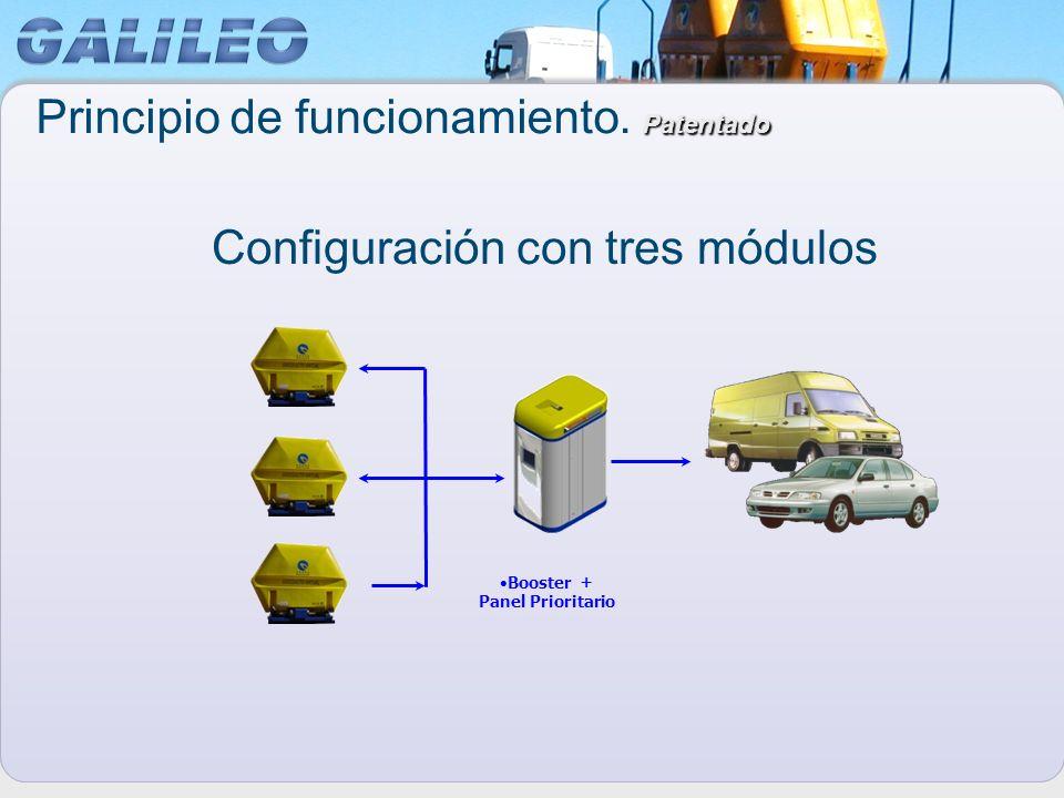 Configuración con tres módulos
