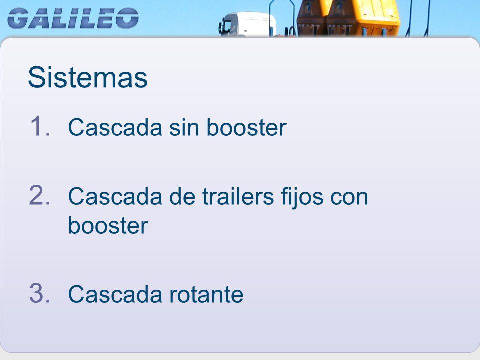 Sistemas Cascada sin booster Cascada de trailers fijos con booster