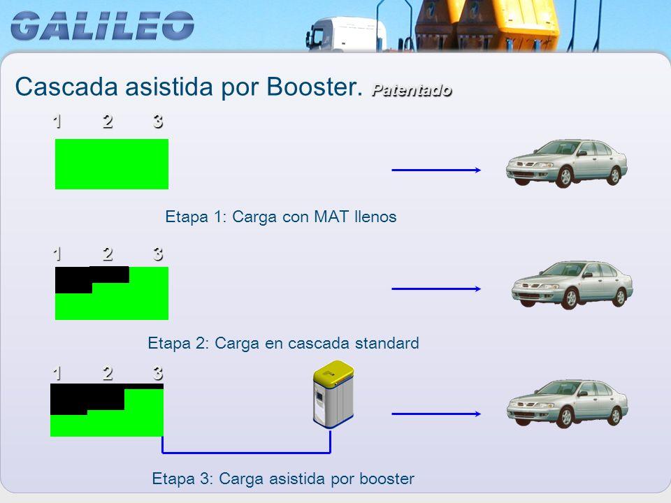 Cascada asistida por Booster. Patentado