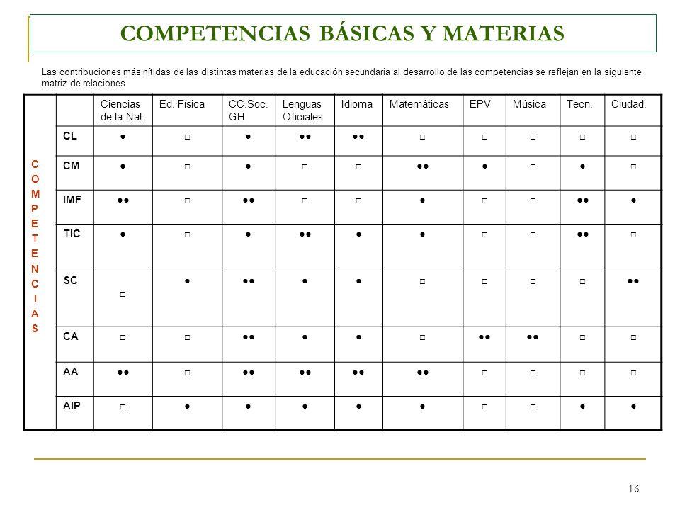 COMPETENCIAS BÁSICAS Y MATERIAS