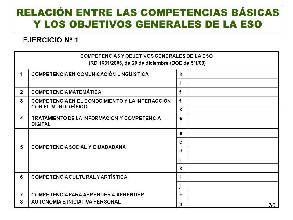 RELACIÓN ENTRE LAS COMPETENCIAS BÁSICAS Y LOS OBJETIVOS GENERALES DE LA ESO