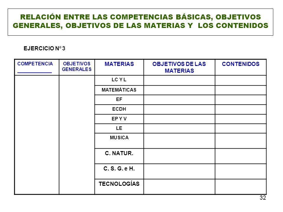 OBJETIVOS DE LAS MATERIAS