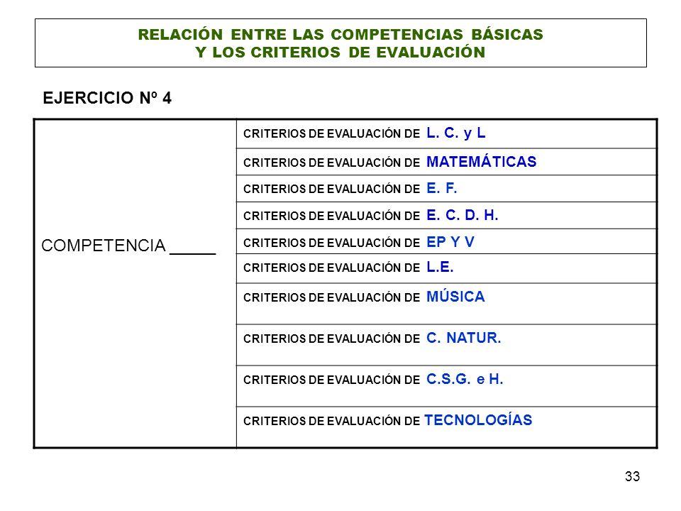 RELACIÓN ENTRE LAS COMPETENCIAS BÁSICAS Y LOS CRITERIOS DE EVALUACIÓN