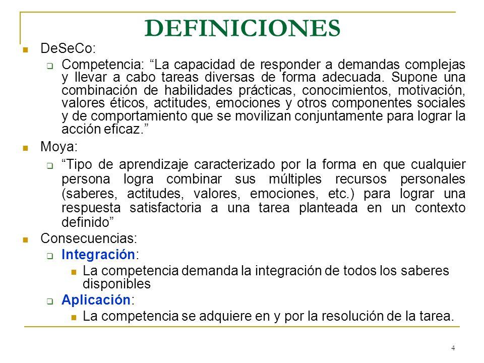 DEFINICIONES DeSeCo: