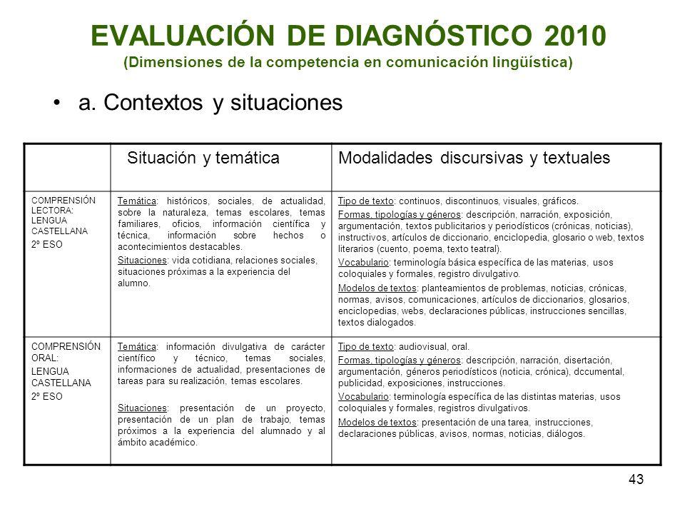EVALUACIÓN DE DIAGNÓSTICO 2010 (Dimensiones de la competencia en comunicación lingüística)