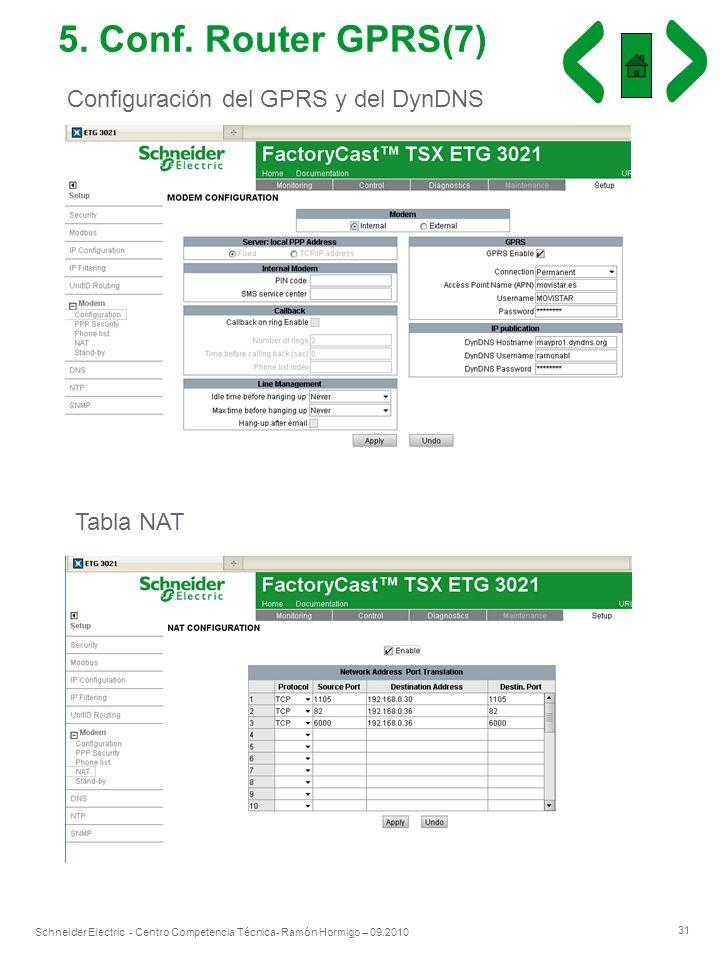 5. Conf. Router GPRS(7) Configuración del GPRS y del DynDNS Tabla NAT