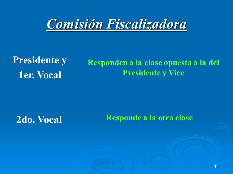 Comisión Fiscalizadora