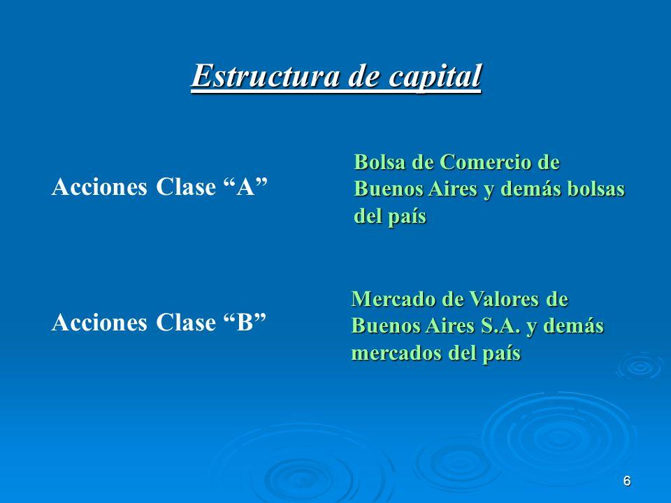 Estructura de capital Acciones Clase A Acciones Clase B