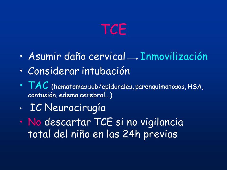 TCE Asumir daño cervical Inmovilización Considerar intubación