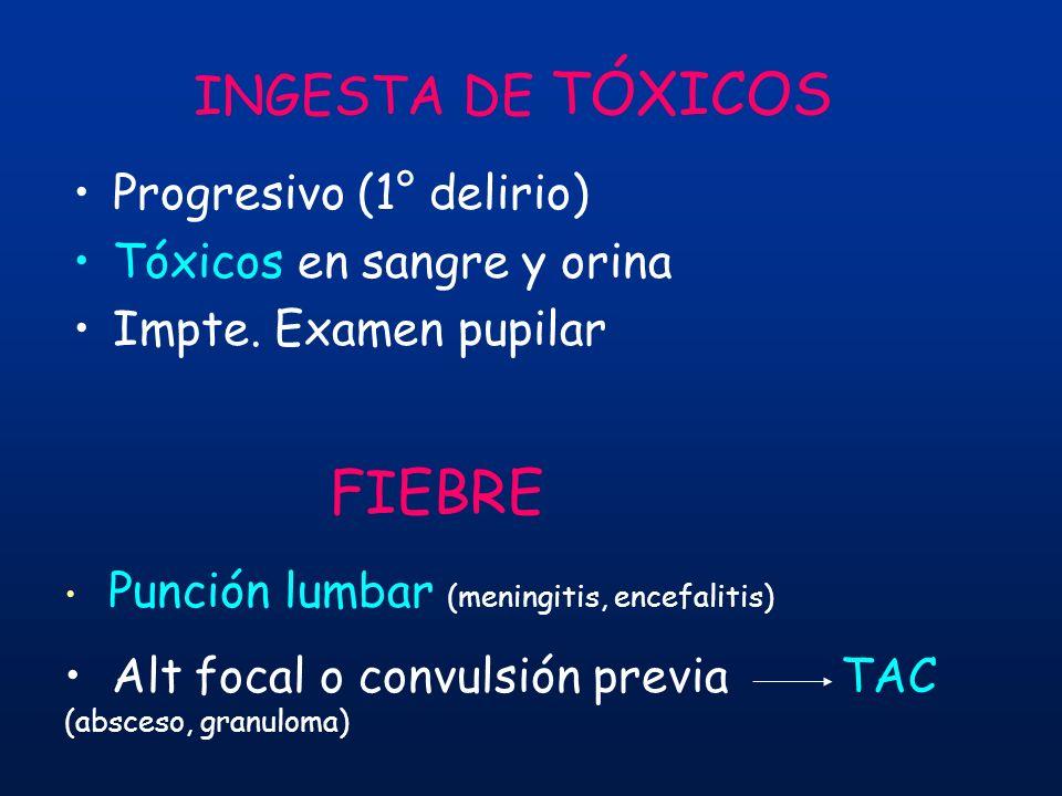 FIEBRE INGESTA DE TÓXICOS Progresivo (1° delirio)