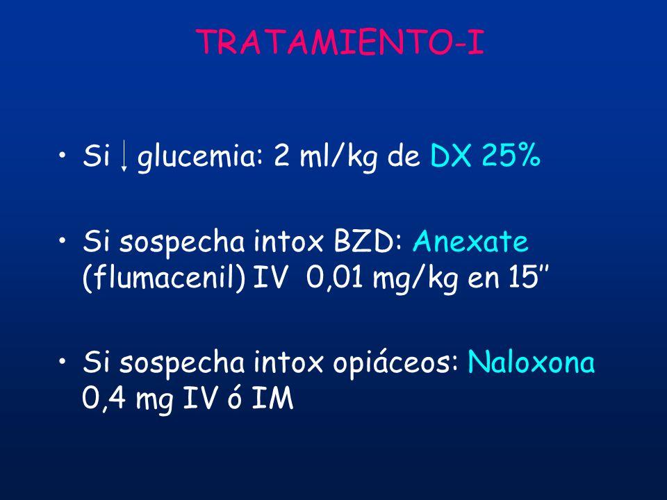 TRATAMIENTO-I Si glucemia: 2 ml/kg de DX 25%