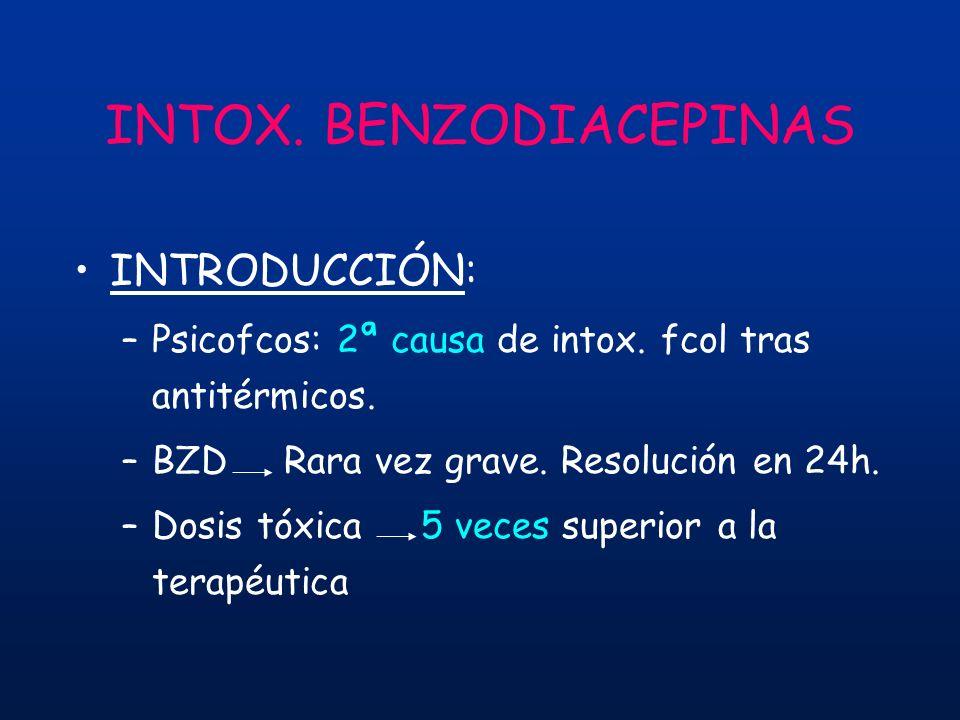 INTOX. BENZODIACEPINAS