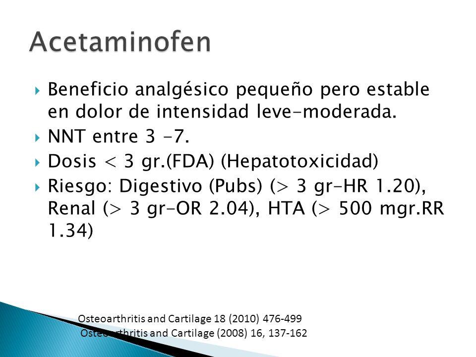 AcetaminofenBeneficio analgésico pequeño pero estable en dolor de intensidad leve-moderada. NNT entre 3 -7.