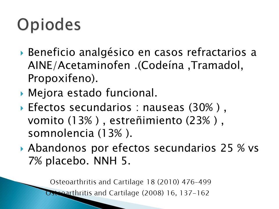 Opiodes Beneficio analgésico en casos refractarios a AINE/Acetaminofen .(Codeína ,Tramadol, Propoxifeno).