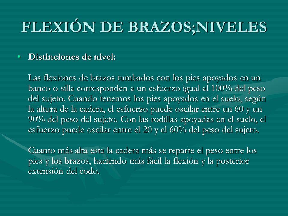 FLEXIÓN DE BRAZOS;NIVELES