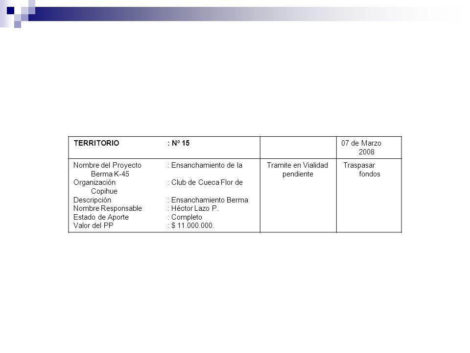 TERRITORIO : Nº 15 07 de Marzo 2008. Nombre del Proyecto : Ensanchamiento de la Berma K-45. Organización : Club de Cueca Flor de Copihue.