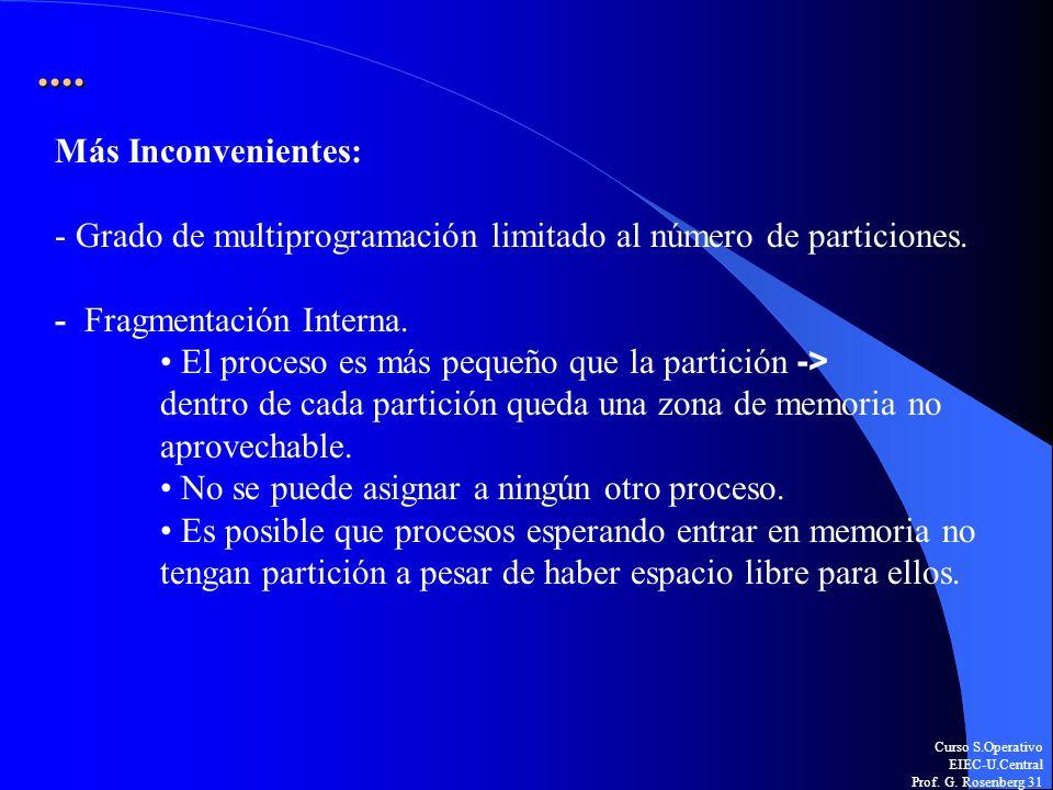....Más Inconvenientes: - Grado de multiprogramación limitado al número de particiones. - Fragmentación Interna.