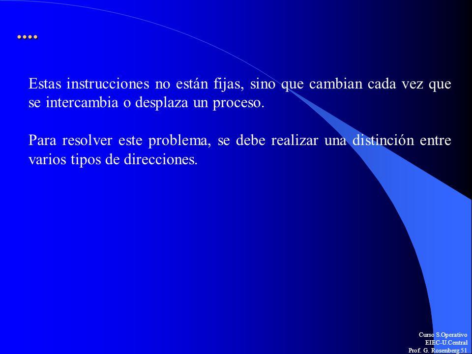 ....Estas instrucciones no están fijas, sino que cambian cada vez que se intercambia o desplaza un proceso.