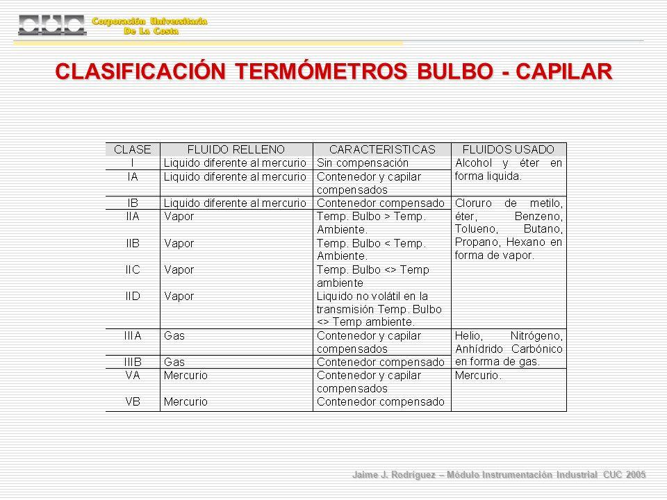 CLASIFICACIÓN TERMÓMETROS BULBO - CAPILAR