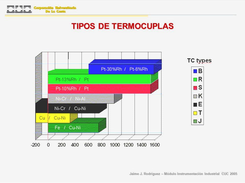 TIPOS DE TERMOCUPLAS