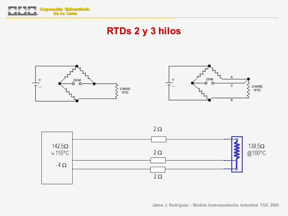 RTDs 2 y 3 hilos 138,5 @100°C 2  142,5  110°C - 4  2 