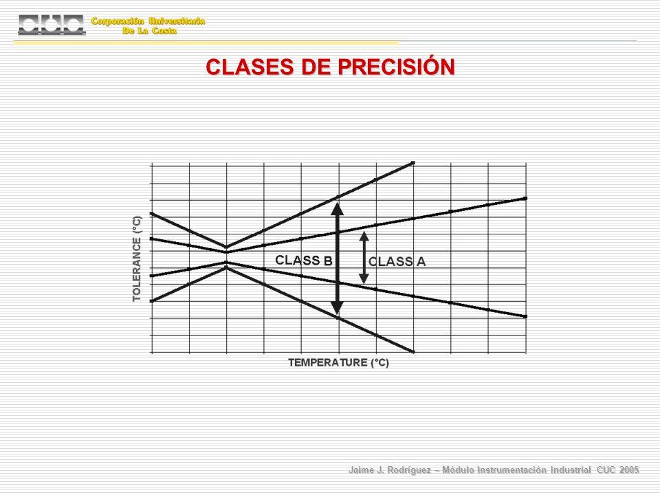 CLASES DE PRECISIÓN