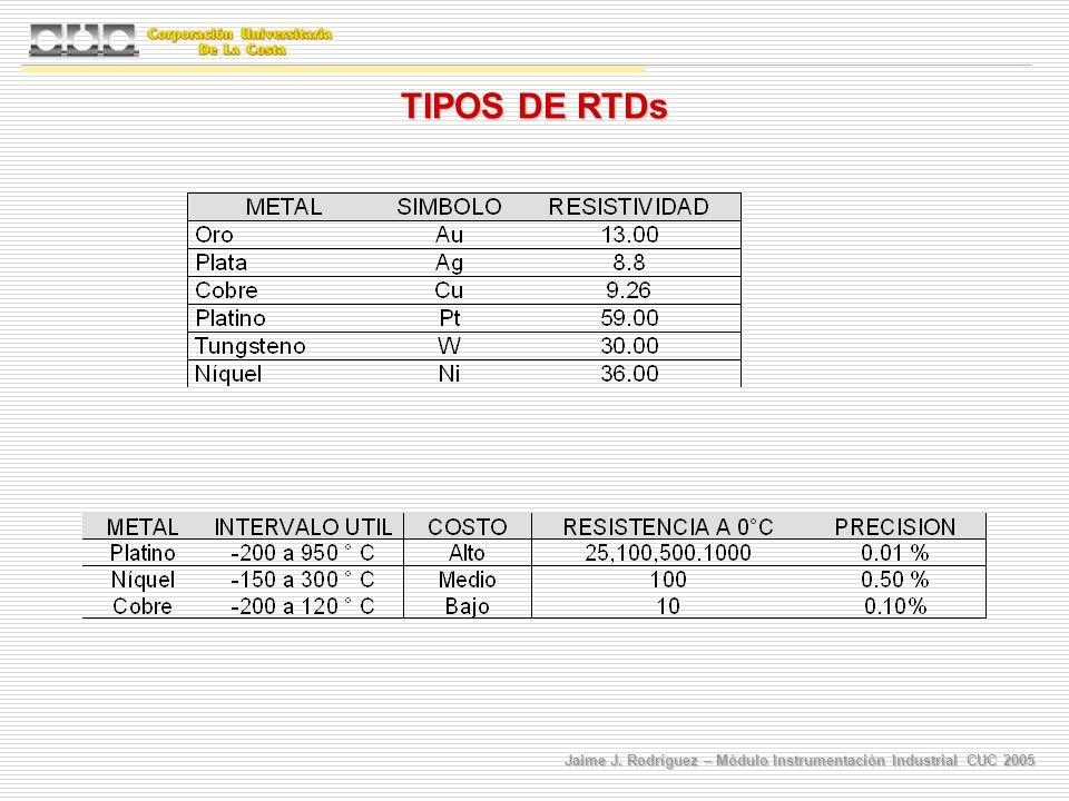 TIPOS DE RTDs