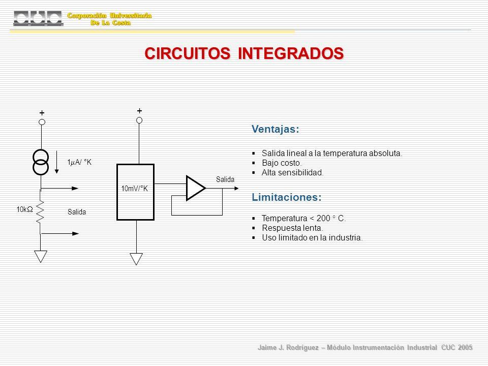 CIRCUITOS INTEGRADOS Ventajas: Limitaciones: + +