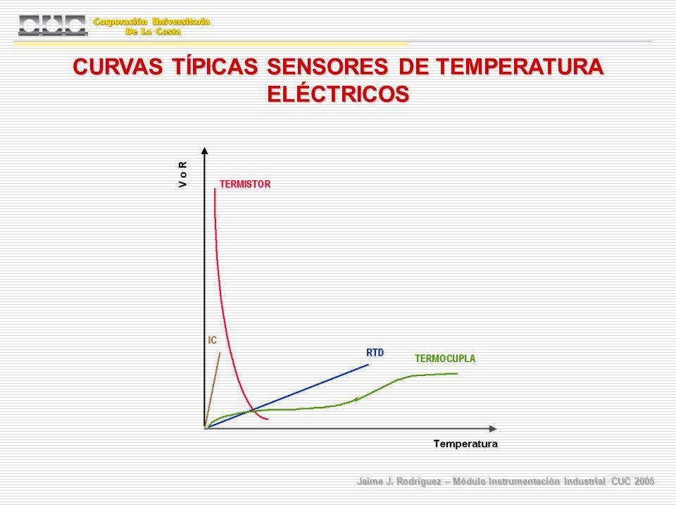 CURVAS TÍPICAS SENSORES DE TEMPERATURA ELÉCTRICOS