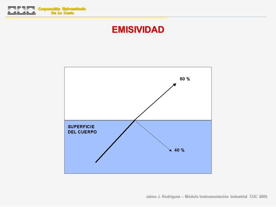 EMISIVIDAD