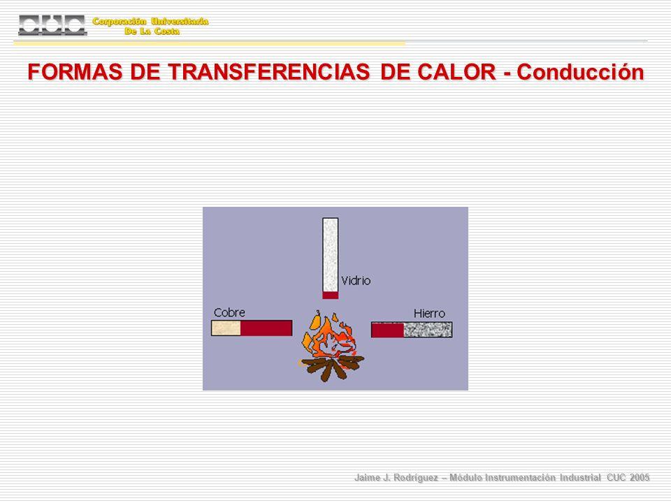 FORMAS DE TRANSFERENCIAS DE CALOR - Conducción
