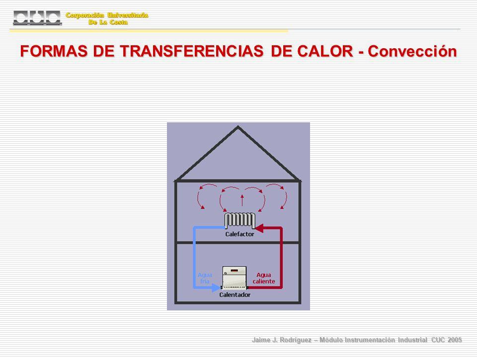 FORMAS DE TRANSFERENCIAS DE CALOR - Convección