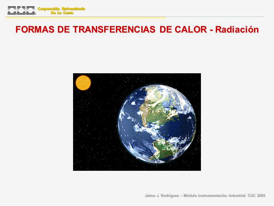 FORMAS DE TRANSFERENCIAS DE CALOR - Radiación